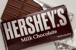 Hershey Co. Products Ahead of Earnings