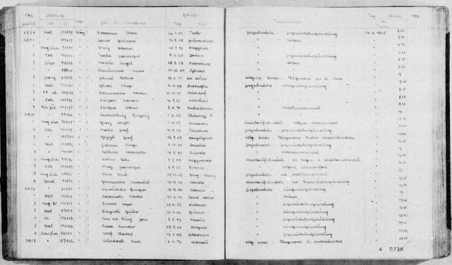 pagina 4 del registro delle morti del 12 febbraio 1945